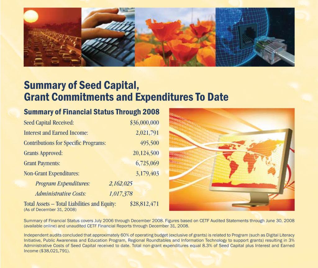 CETF Financial Statement 2007-2008 Summary
