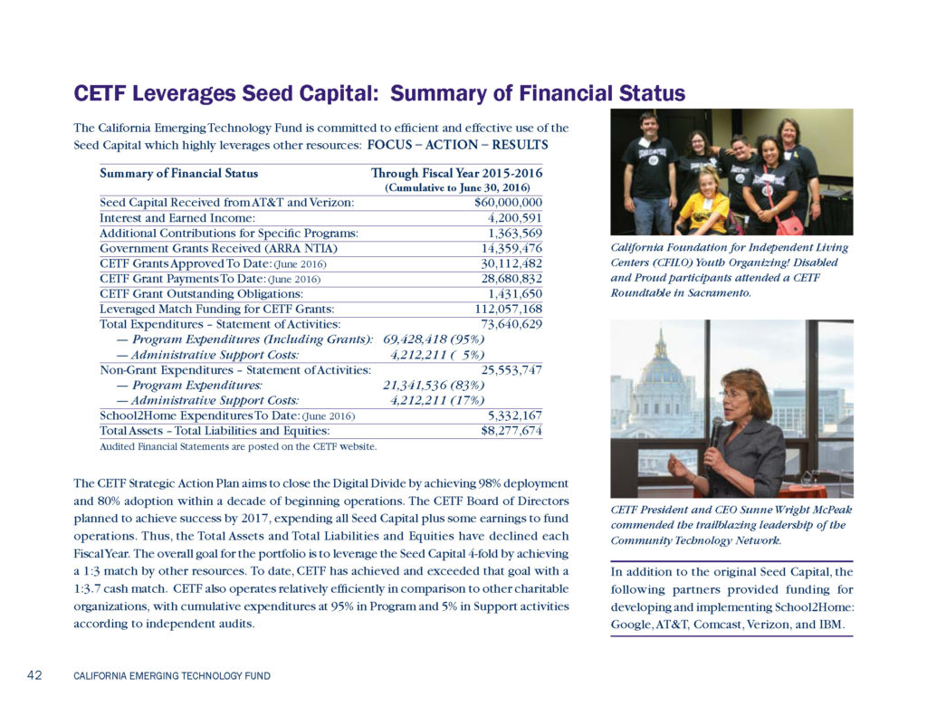 CETF Annual Report Financial Summary 2015-2016