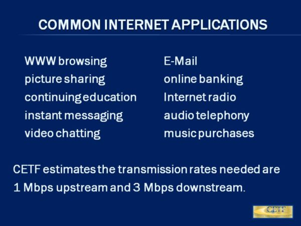 CETF Graphic Common Internet Applications