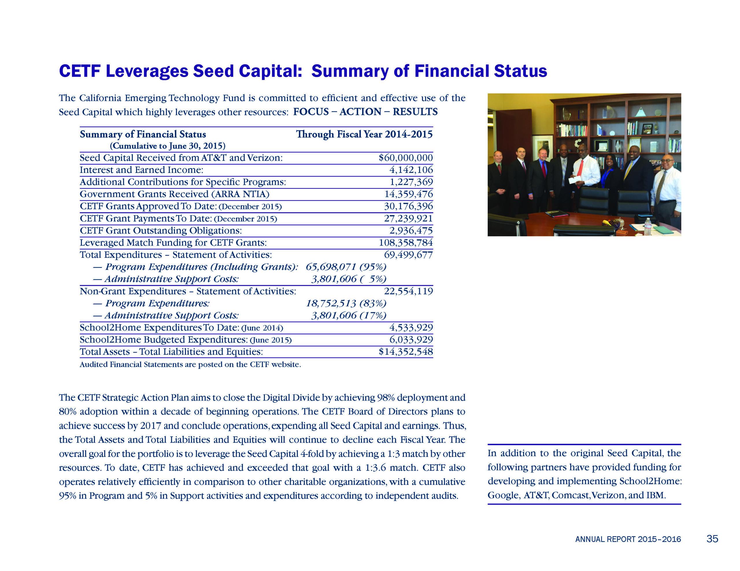 204-2015 CETF Financials